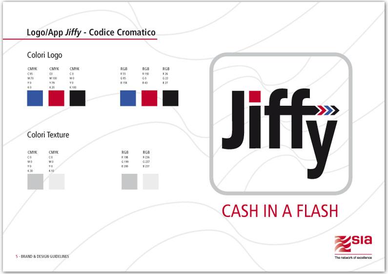 Jiffy Identity